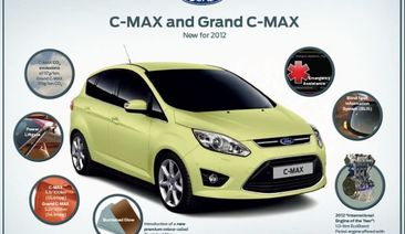 Ford to Offer Acclaimed 1.0-litre EcoBoost engine in C-MAX and Grand C-MAX